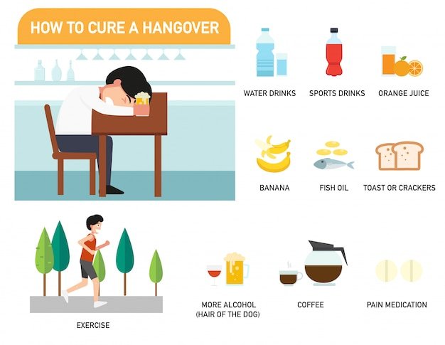 How to cure a hangover infographics.illustration.