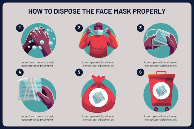 How to dispose the face mask properly