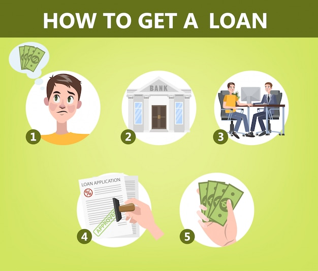 How to get a loan in bank instruction.