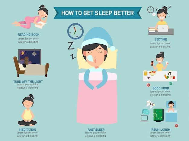 How to get sleep better infographic,