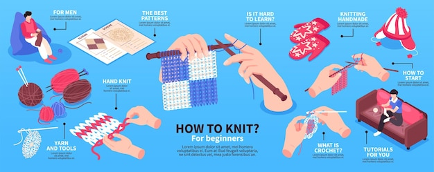 How to knit. infographic about knitting step by step