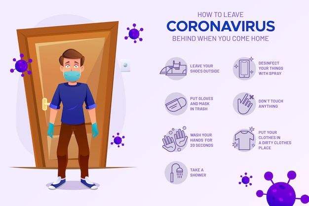 How to leave coronavirus behind when you come home