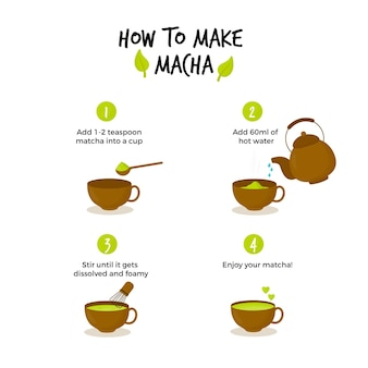 How to make delicious matcha steps