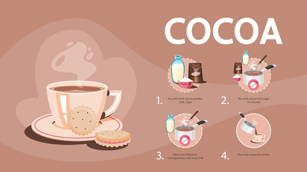 How to make hot chocolate or cocoa guide.