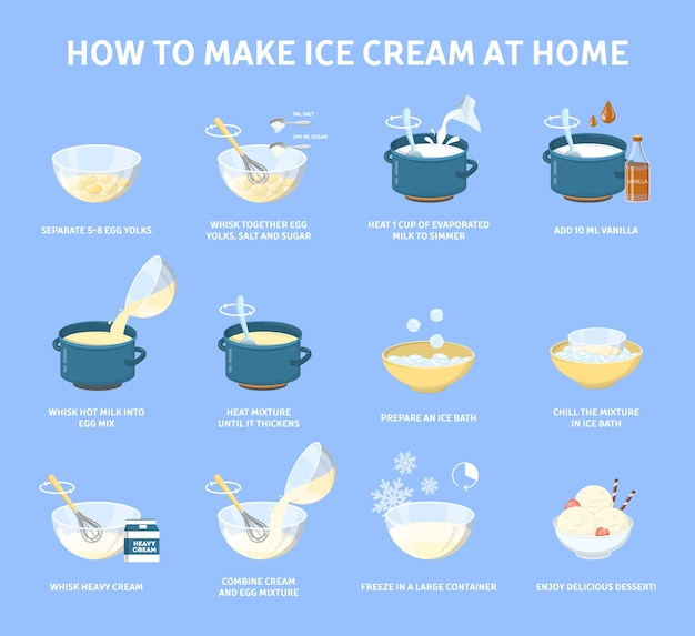How to make ice cream at home instruction. step-by-step guide for making sweet vanilla food dessert. component and ingredient for cooking. strawberry and milk. flat vector illustration