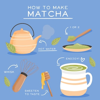 How to make matcha guide
