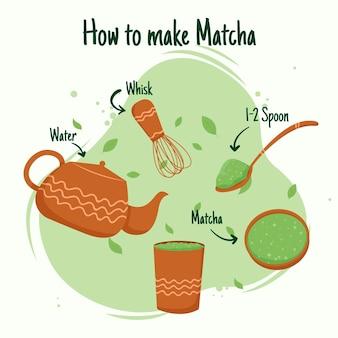How to make matcha illustration