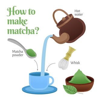 How to make matcha illustration