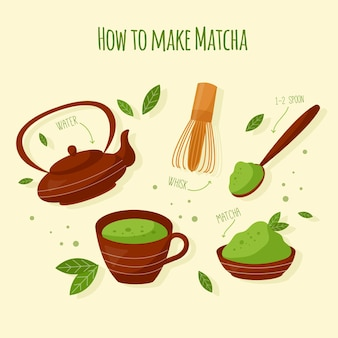 How to make matcha recipe illustration