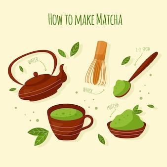 How to make matcha recipe illustration