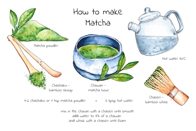 How to make matcha recipe