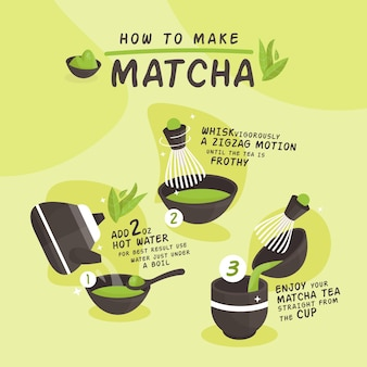 How to make matcha tea instructions