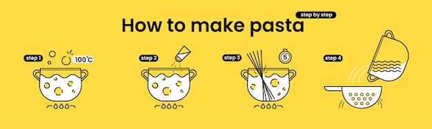 How to make pasta. the infographic instruction with line illustration. the modern guideline with outline icons.