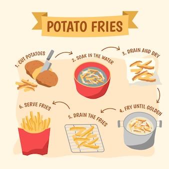 How to make potato fries concept