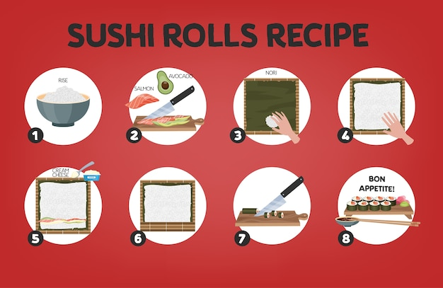 How to make sushi rolls at home guide. cooking japanese food with rice, avocado and salmon instruction. bamboo mat and nori list. cut roll with the knife. vector flat illustration