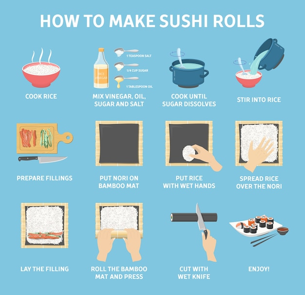 How to make sushi rolls at home guide. cooking japanese food with rice, cucumber and salmon instruction. bamboo mat and nori list. cut roll with the knife. vector flat illustration