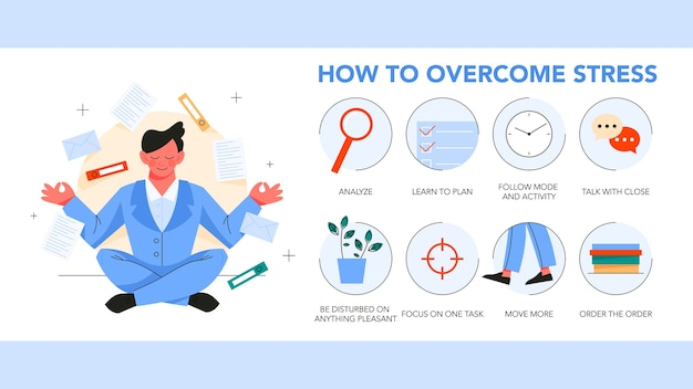 How to overcome stress guide. depression reduce instruction tips. making exercise and planning, communication help to reduce stressful state.    illustration