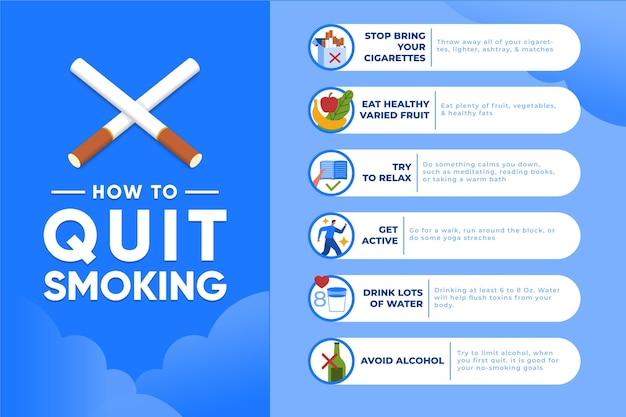 How to quit smoking infographic with illustrations