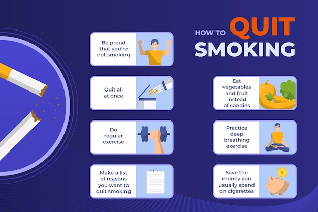 How to quit smoking infographic
