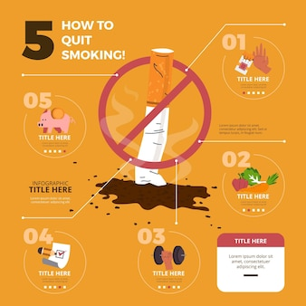 How to quit smoking - infographic