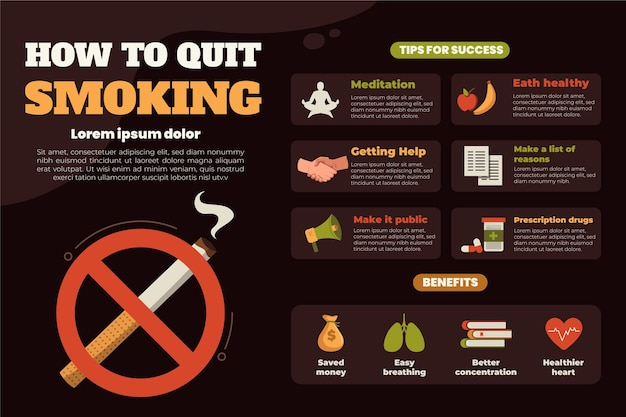 How to quit smoking infographics