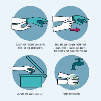 How to remove glove safely infographic