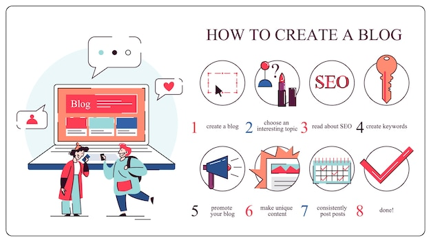How to start a blog concept. guide for beginner. share unique content,  blog and promote.   illustration in cartoon style