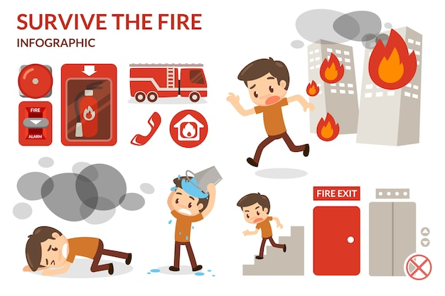 How to survive from fire