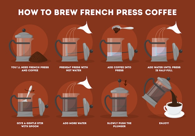 フレンチプレスでコーヒーを淹れる方法。