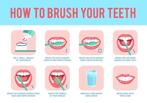 歯を磨く方法。正しい歯磨き教育指導、口腔衛生歯科治療のための歯ブラシと新鮮な歯磨き粉ステップバイステップの口腔病学医療ポスター、テキスト、ベクトルフラットコンセプト