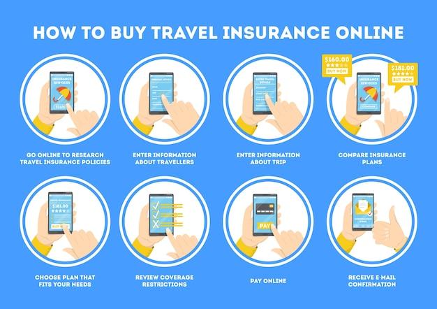 旅行保険をオンラインで購入する方法。観光案内