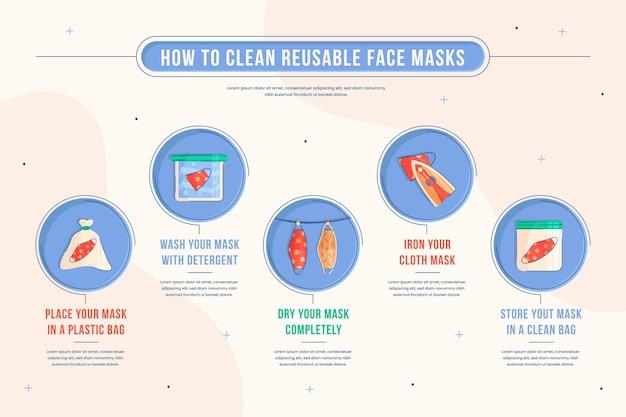 再利用可能なフェイスマスクインフォグラフィックをきれいにする方法