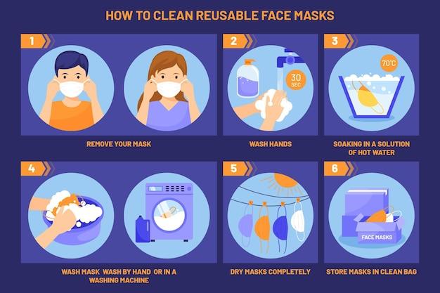 Как чистить многоразовые маски для лица инфографики