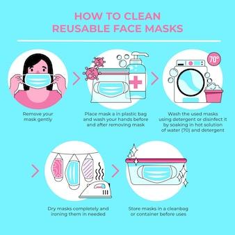 재사용 가능한 얼굴 마스크를 청소하는 방법