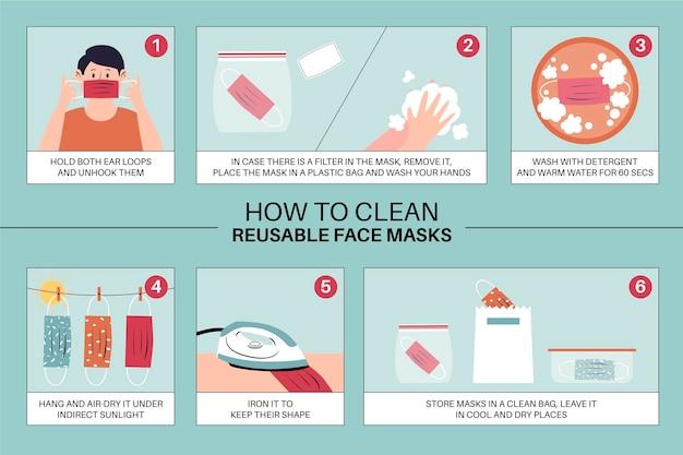 Как чистить многоразовые маски для лица