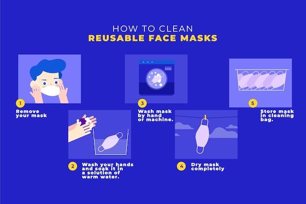 再利用可能なフェイスマスクをきれいにする方法