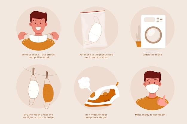 Как чистить многоразовые маски