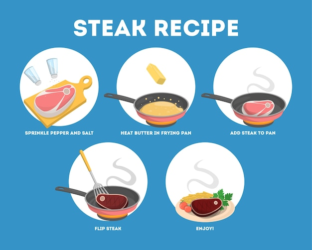 스테이크 레시피 요리법. 수제 고기
