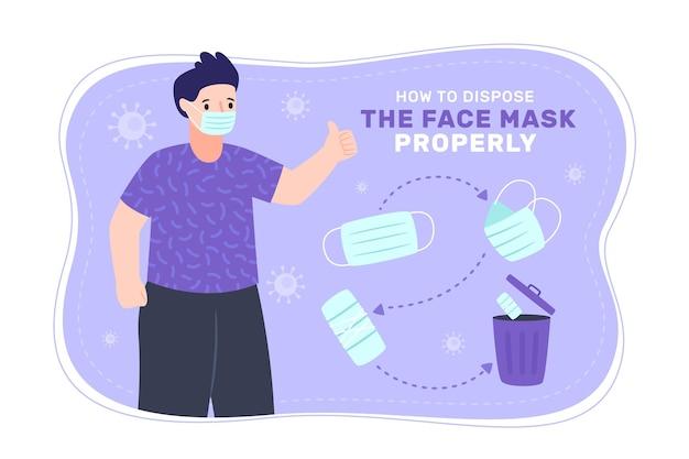 Как правильно утилизировать маску для лица