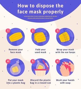 안면 마스크를 적절하게 폐기하는 방법