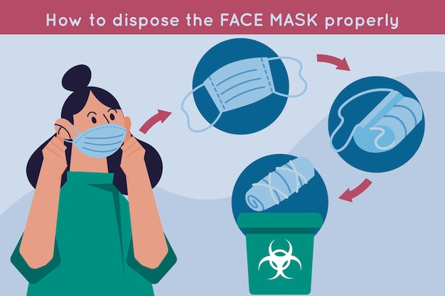 フェイスマスクを適切に廃棄する方法