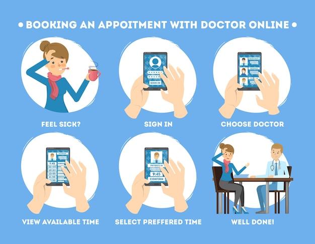 携帯電話で医師に相談する方法