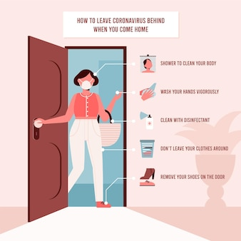 コロナウイルスをコンセプトに残す方法