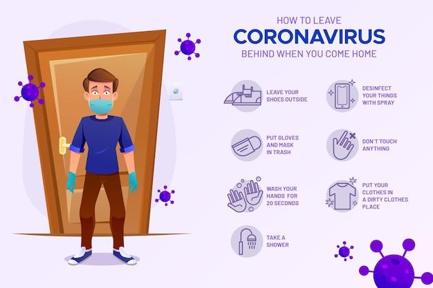 帰宅したときにコロナウイルスを残す方法