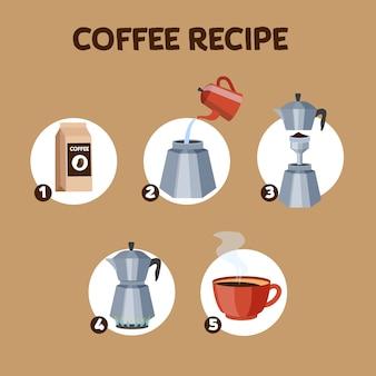 Инструкция по приготовлению кофейного напитка. пошаговое руководство по приготовлению горячего вкусного напитка на завтрак. процесс приготовления кофе. векторные иллюстрации в мультяшном стиле