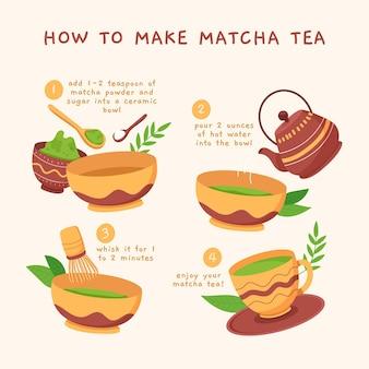 Как приготовить чай маття