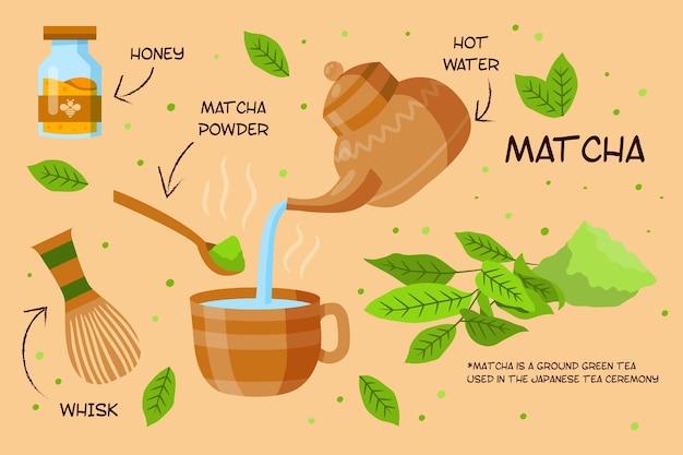 Как приготовить чай матча
