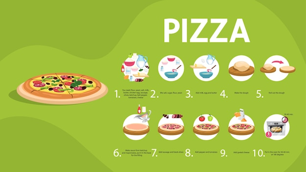 家でピザを作る方法。簡単レシピ