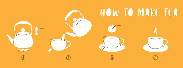 お茶の作り方お茶を淹れるためのステップバイステップの説明