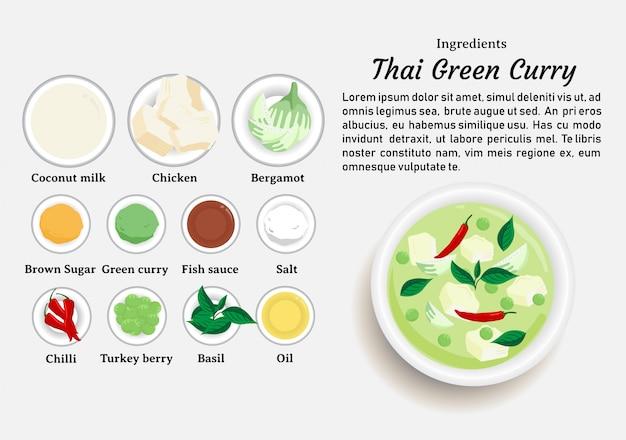 タイのグリーンカレーの作り方。食材、テキスト、具体的な手順が記載されたタイのグリーンカレーレシピ